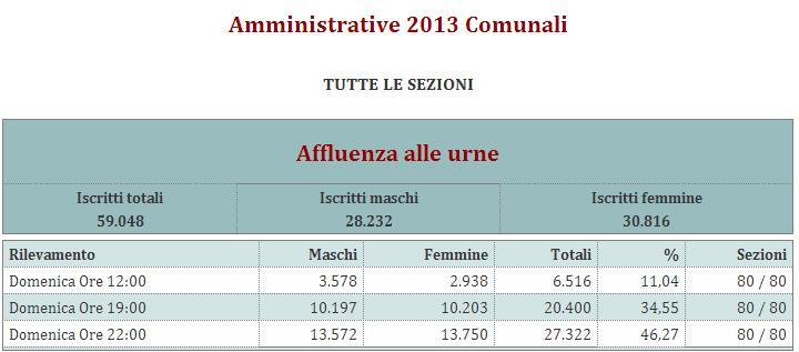 affluenza_2013
